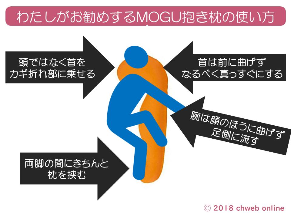 MOGU 抱き枕 使い方 コツ