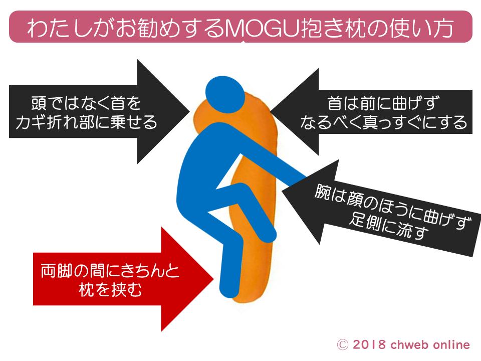 MOGU 抱き枕 脚の位置