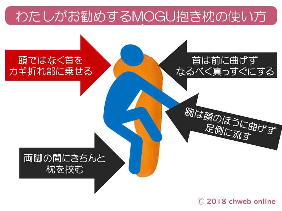 MOGU 抱き枕 使い方のコツ